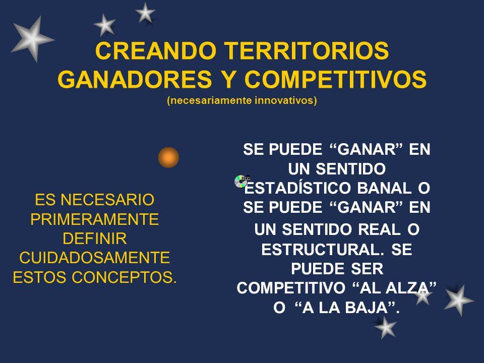 CREANDO TERRITORIOS GANADORES Y COMPETITIVOS (necesariamente innovativos) ES NECESARIO PRIMERAMENTE DEFINIR CUIDADOSAMENTE ESTOS CONCEPTOS.