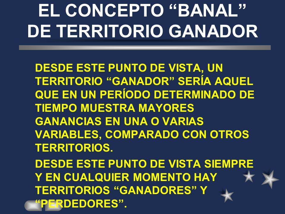 EL CONCEPTO BANAL DE TERRITORIO GANADOR DESDE ESTE PUNTO DE VISTA, UN TERRITORIO GANADOR SERÍA AQUEL QUE EN UN PERÍODO DETERMINADO DE TIEMPO MUESTRA MAYORES GANANCIAS EN UNA O VARIAS VARIABLES, COMPARADO CON OTROS TERRITORIOS.