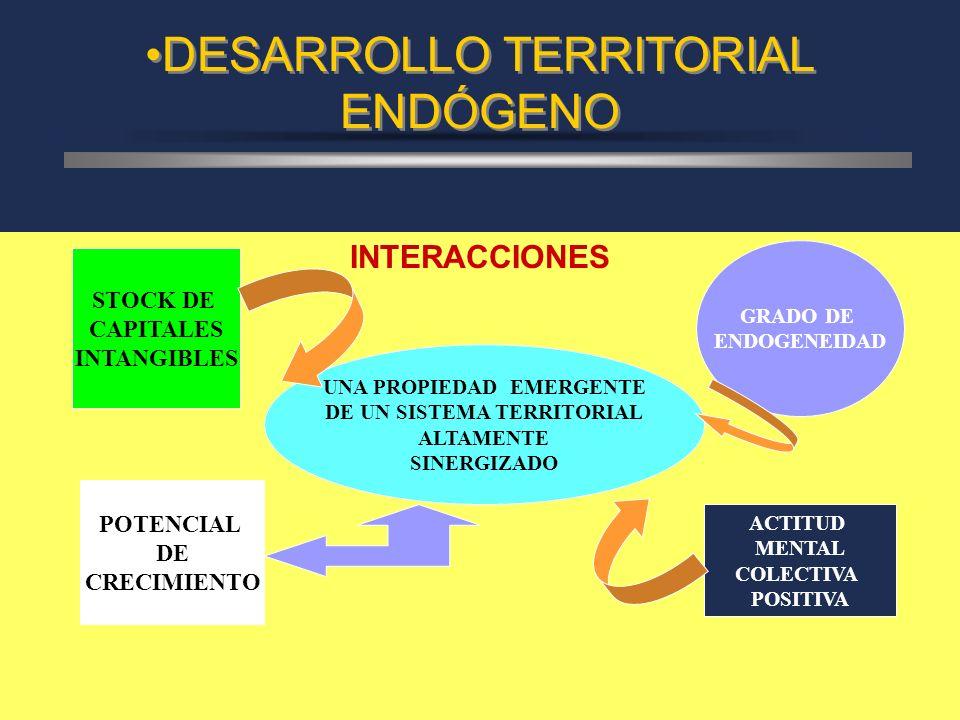 CELSO FURTADO Y SU CONCEPTO DE DESARROLLO Haré una reflexión final, derivada de mi contacto en éste y en otros países, con los problemas de regiones q