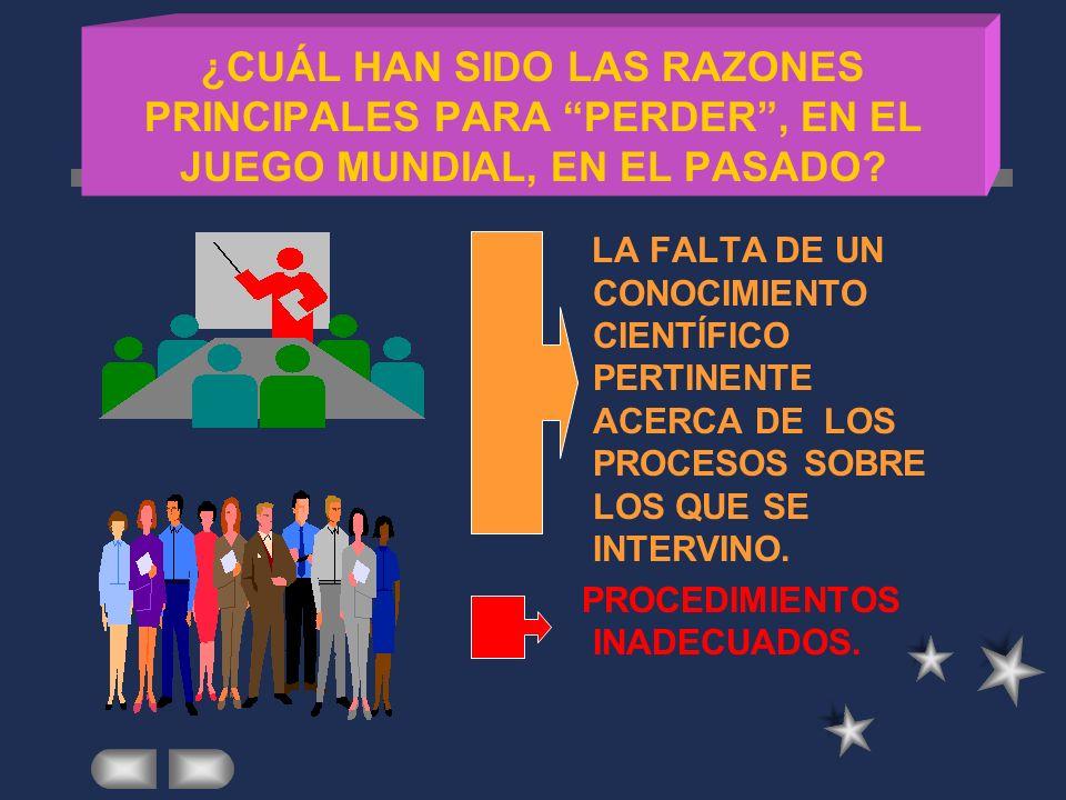 ¿CUÁL HAN SIDO LAS RAZONES PRINCIPALES PARA PERDER, EN EL JUEGO MUNDIAL, EN EL PASADO.