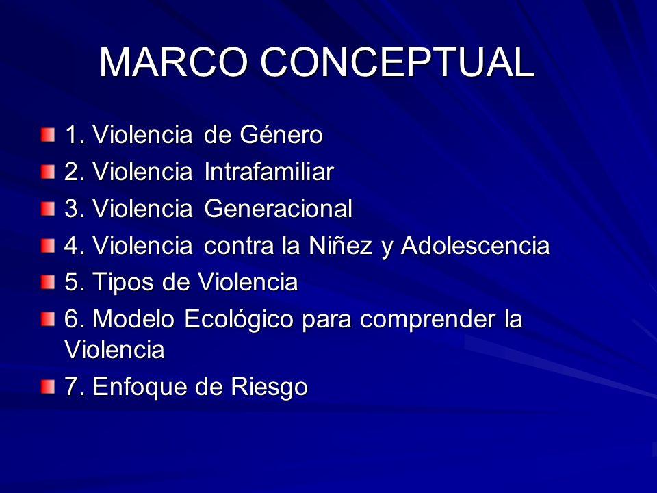 MARCO CONCEPTUAL 1. Violencia de Género 2. Violencia Intrafamiliar 3. Violencia Generacional 4. Violencia contra la Niñez y Adolescencia 5. Tipos de V