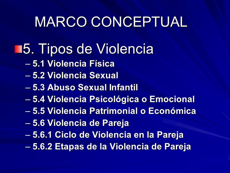MARCO CONCEPTUAL 5. Tipos de Violencia –5.1 Violencia Física –5.2 Violencia Sexual –5.3 Abuso Sexual Infantil –5.4 Violencia Psicológica o Emocional –