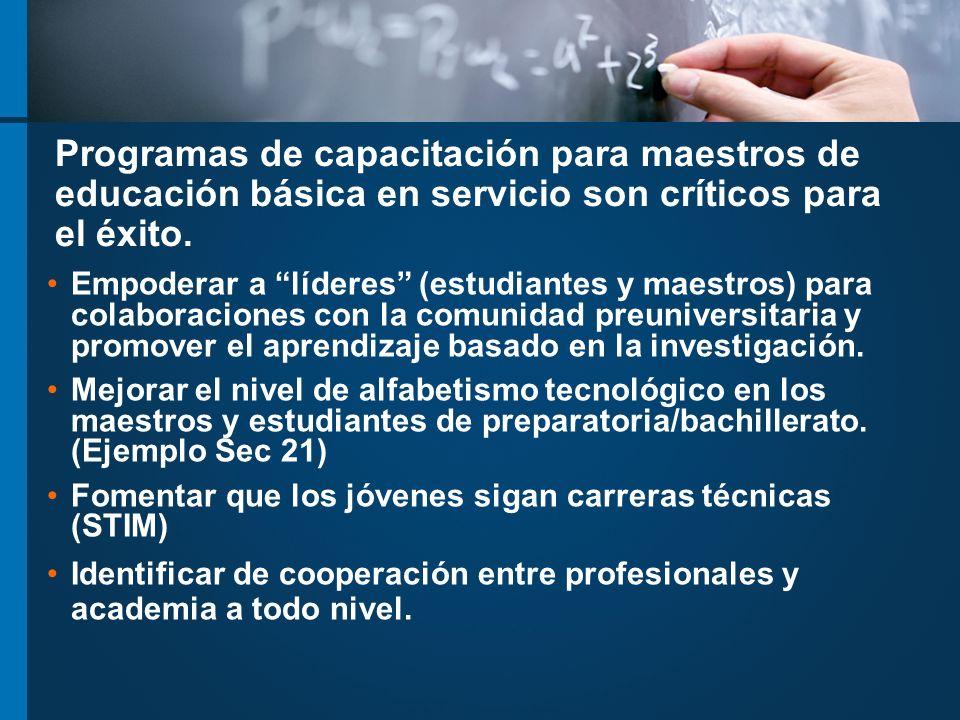 Programas de capacitación para maestros de educación básica en servicio son críticos para el éxito. Empoderar a líderes (estudiantes y maestros) para