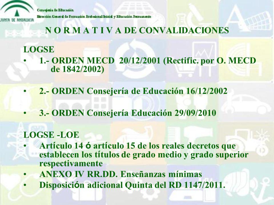 N O R M A T I V A DE CONVALIDACIONES LOGSE 1.- ORDEN MECD 20/12/2001 (Rectific. por O. MECD de 1842/2002) 2.- ORDEN Consejería de Educación 16/12/2002