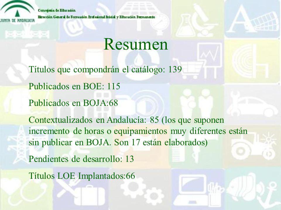Resumen Títulos que compondrán el catálogo: 139 Publicados en BOE: 115 Publicados en BOJA:68 Contextualizados en Andalucía: 85 (los que suponen increm
