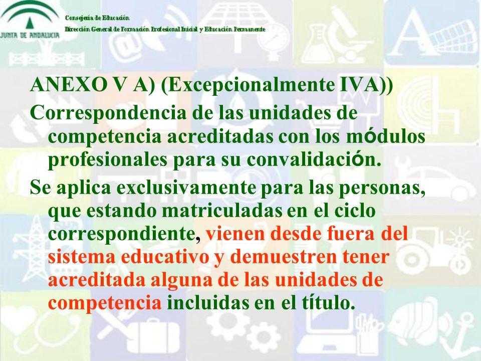 ANEXO V A) (Excepcionalmente IVA)) Correspondencia de las unidades de competencia acreditadas con los m ó dulos profesionales para su convalidaci ó n.