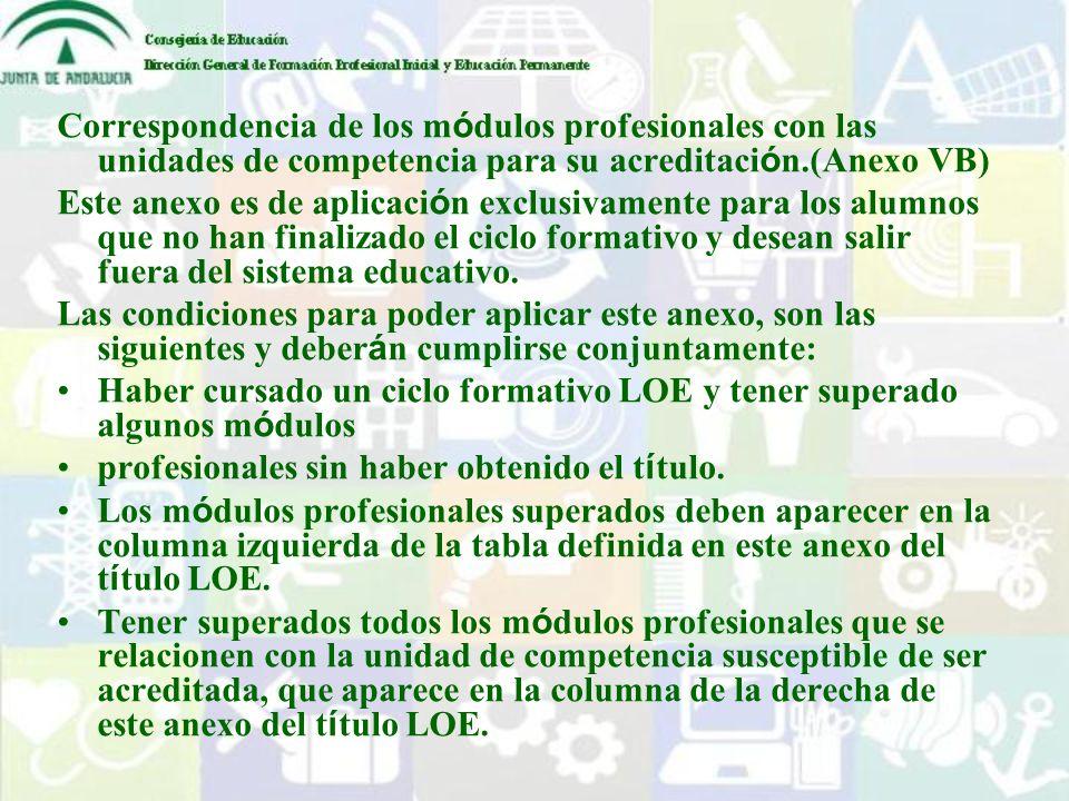 Correspondencia de los m ó dulos profesionales con las unidades de competencia para su acreditaci ó n.(Anexo VB) Este anexo es de aplicaci ó n exclusi