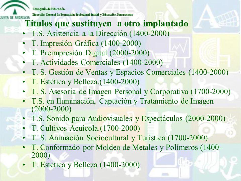 T.S. Asistencia a la Dirección (1400-2000) T. Impresión Gráfica (1400-2000) T. Preimpresión Digital (2000-2000) T. Actividades Comerciales (1400-2000)