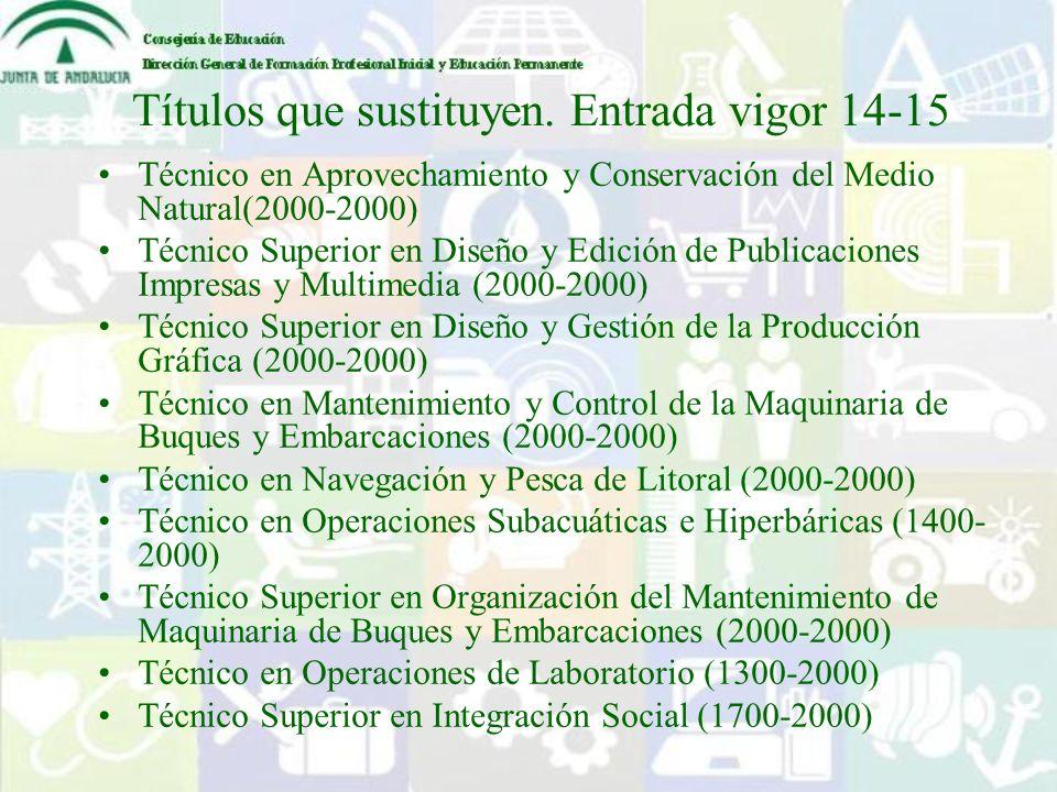 Títulos que sustituyen. Entrada vigor 14-15 Técnico en Aprovechamiento y Conservación del Medio Natural(2000-2000) Técnico Superior en Diseño y Edició