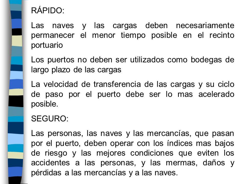 RÁPIDO: Las naves y las cargas deben necesariamente permanecer el menor tiempo posible en el recinto portuario Los puertos no deben ser utilizados com