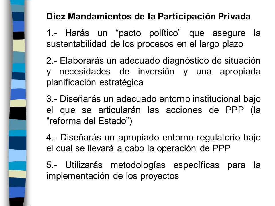Diez Mandamientos de la Participación Privada 1.- Harás un pacto político que asegure la sustentabilidad de los procesos en el largo plazo 2.- Elabora