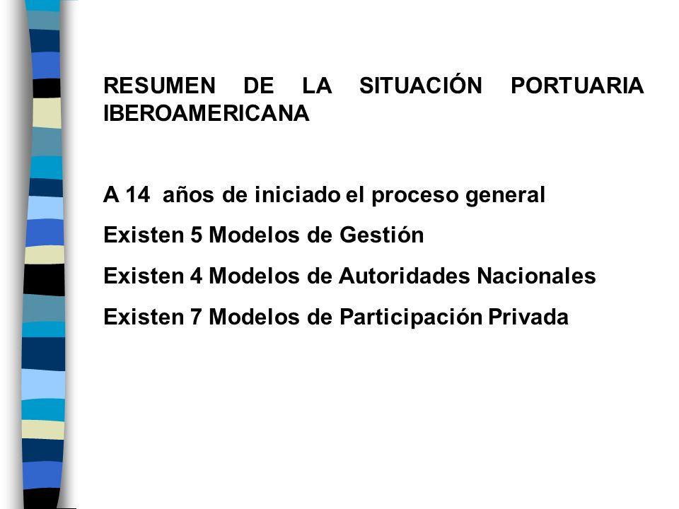 RESUMEN DE LA SITUACIÓN PORTUARIA IBEROAMERICANA A 14 años de iniciado el proceso general Existen 5 Modelos de Gestión Existen 4 Modelos de Autoridade