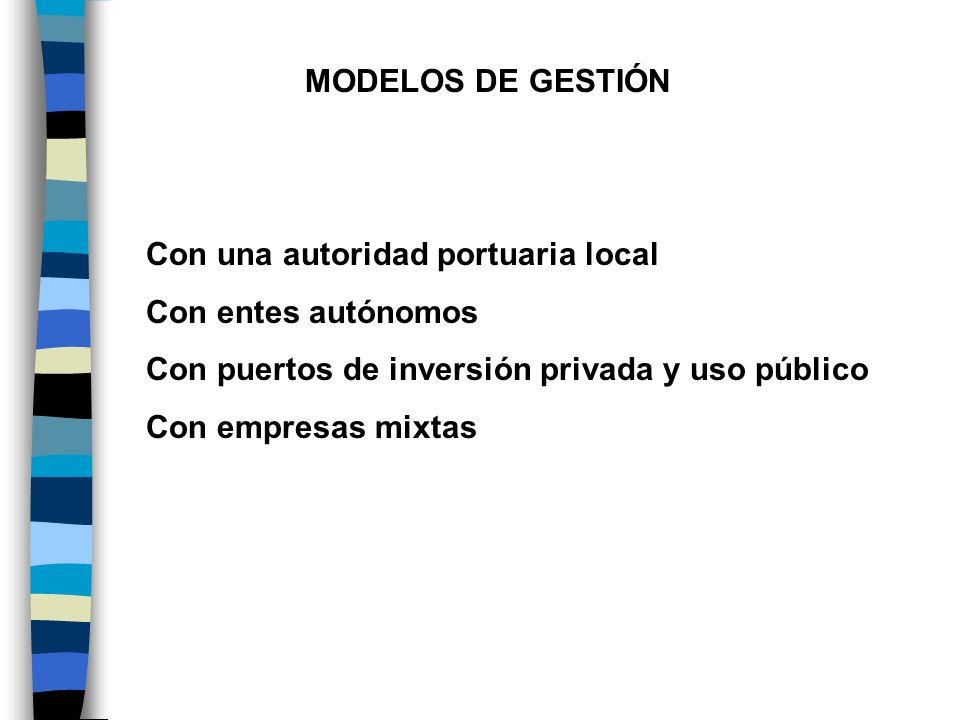 MODELOS DE GESTIÓN Con una autoridad portuaria local Con entes autónomos Con puertos de inversión privada y uso público Con empresas mixtas