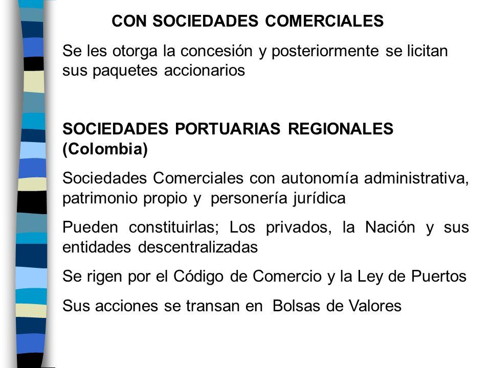 CON SOCIEDADES COMERCIALES Se les otorga la concesión y posteriormente se licitan sus paquetes accionarios SOCIEDADES PORTUARIAS REGIONALES (Colombia)