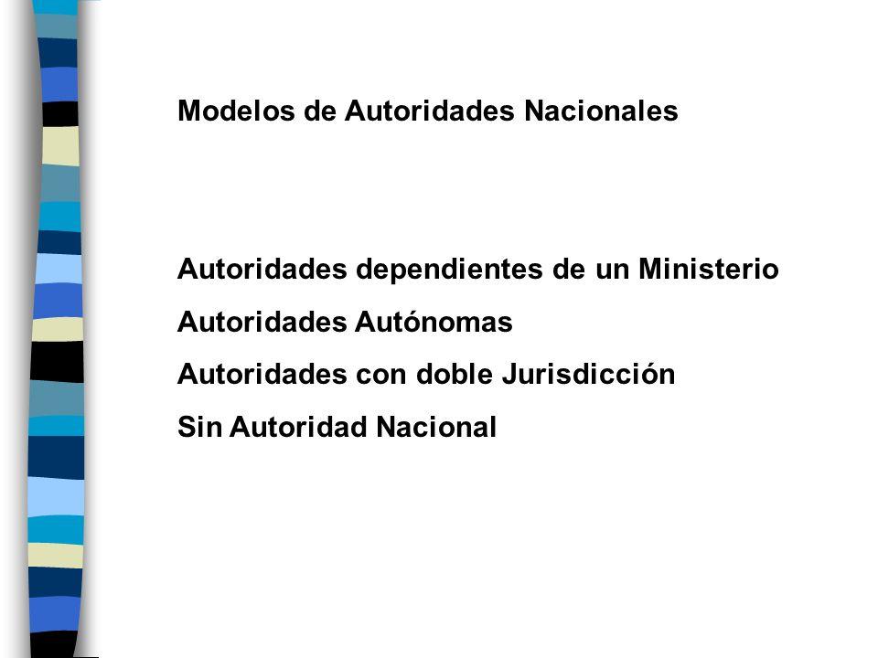 Modelos de Autoridades Nacionales Autoridades dependientes de un Ministerio Autoridades Autónomas Autoridades con doble Jurisdicción Sin Autoridad Nac