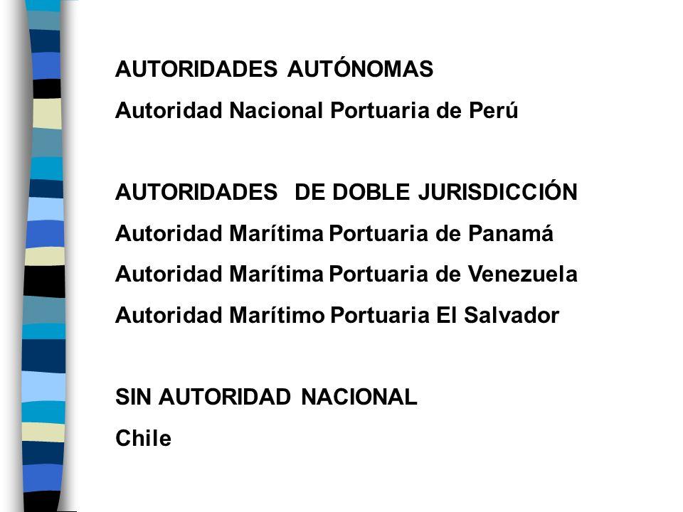 AUTORIDADES AUTÓNOMAS Autoridad Nacional Portuaria de Perú AUTORIDADES DE DOBLE JURISDICCIÓN Autoridad Marítima Portuaria de Panamá Autoridad Marítima