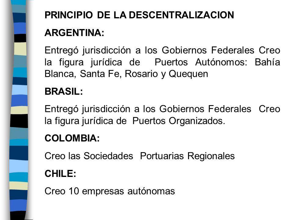 PRINCIPIO DE LA DESCENTRALIZACION ARGENTINA: Entregó jurisdicción a los Gobiernos Federales Creo la figura jurídica de Puertos Autónomos: Bahía Blanca