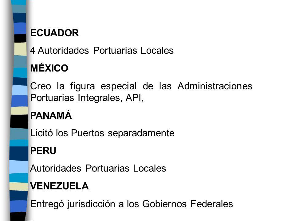 ECUADOR 4 Autoridades Portuarias Locales MÉXICO Creo la figura especial de las Administraciones Portuarias Integrales, API, PANAMÁ Licitó los Puertos