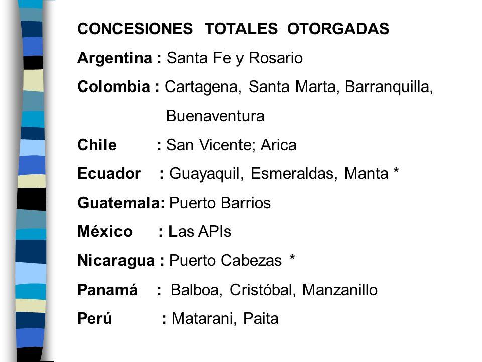 CONCESIONES TOTALES OTORGADAS Argentina : Santa Fe y Rosario Colombia : Cartagena, Santa Marta, Barranquilla, Buenaventura Chile : San Vicente; Arica