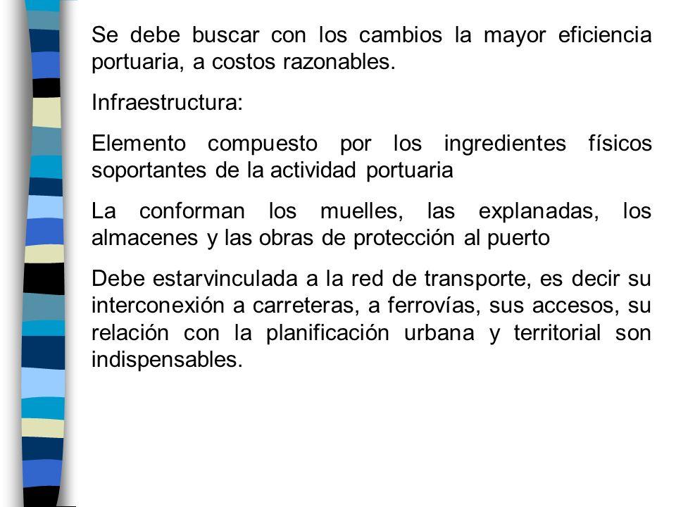 Se debe buscar con los cambios la mayor eficiencia portuaria, a costos razonables. Infraestructura: Elemento compuesto por los ingredientes físicos so