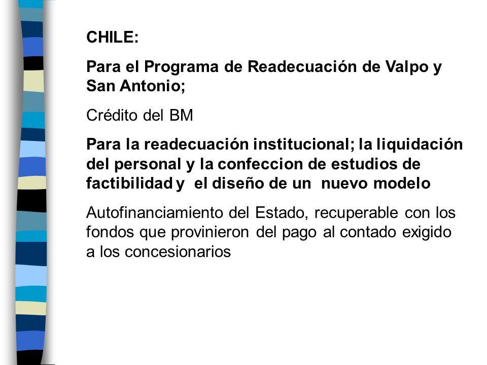 CHILE: Para el Programa de Readecuación de Valpo y San Antonio; Crédito del BM Para la readecuación institucional; la liquidación del personal y la co