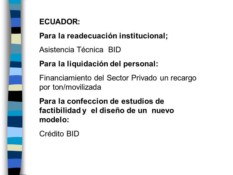 ECUADOR: Para la readecuación institucional; Asistencia Técnica BID Para la liquidación del personal: Financiamiento del Sector Privado un recargo por