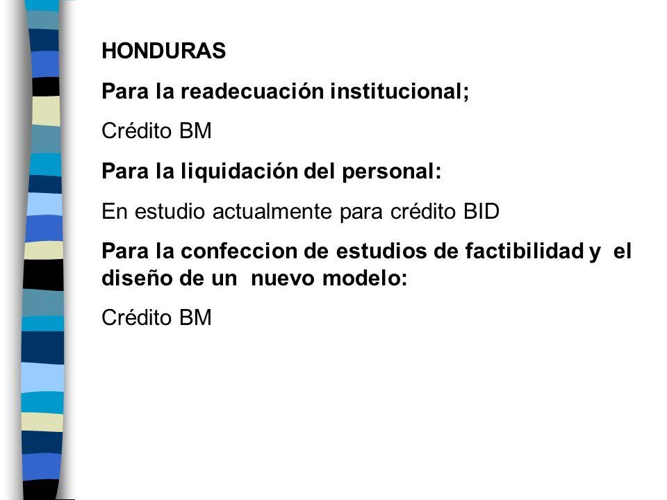 HONDURAS Para la readecuación institucional; Crédito BM Para la liquidación del personal: En estudio actualmente para crédito BID Para la confeccion d
