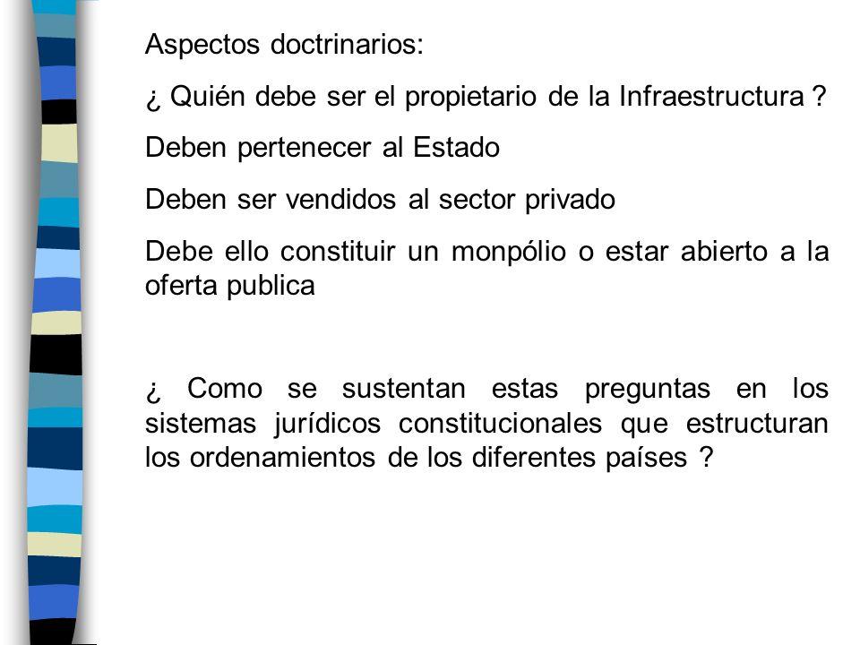 Aspectos doctrinarios: ¿ Quién debe ser el propietario de la Infraestructura ? Deben pertenecer al Estado Deben ser vendidos al sector privado Debe el