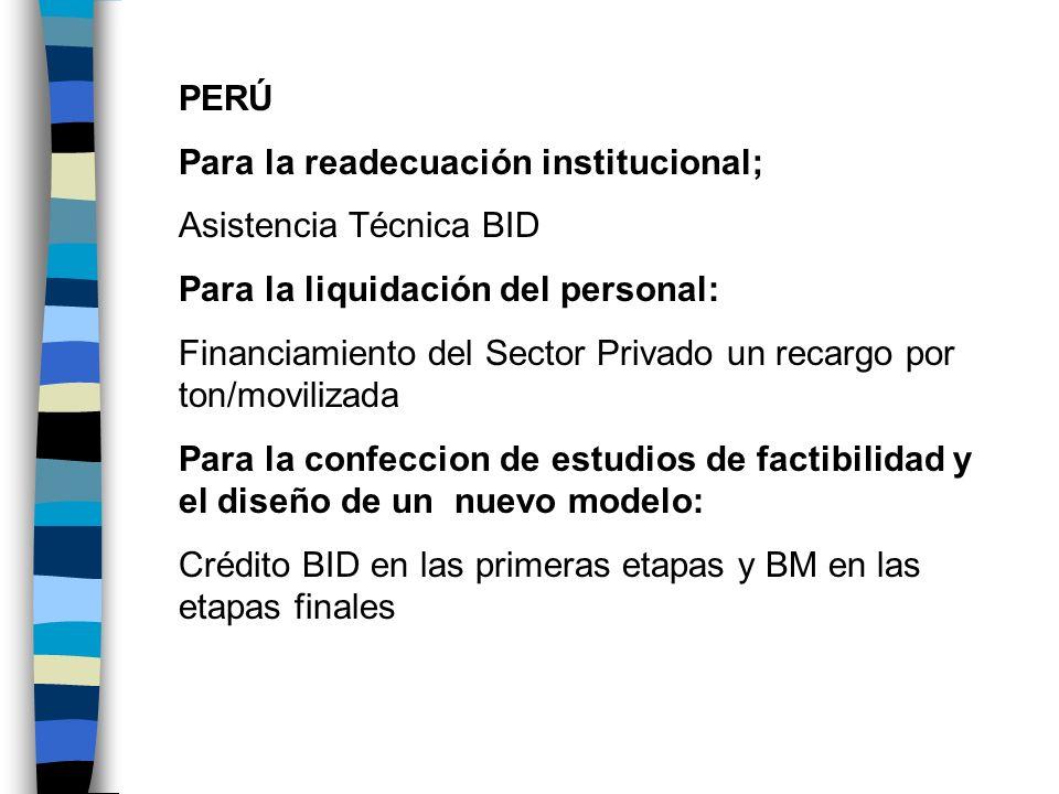PERÚ Para la readecuación institucional; Asistencia Técnica BID Para la liquidación del personal: Financiamiento del Sector Privado un recargo por ton