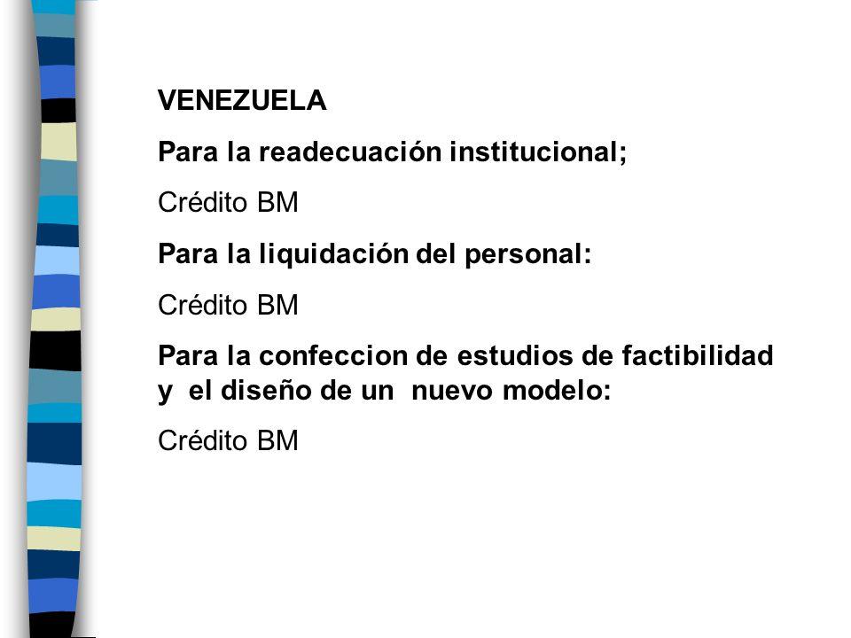 VENEZUELA Para la readecuación institucional; Crédito BM Para la liquidación del personal: Crédito BM Para la confeccion de estudios de factibilidad y