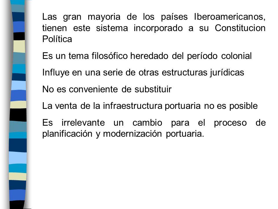 Las gran mayoria de los países Iberoamericanos, tienen este sistema incorporado a su Constitucion Política Es un tema filosófico heredado del período