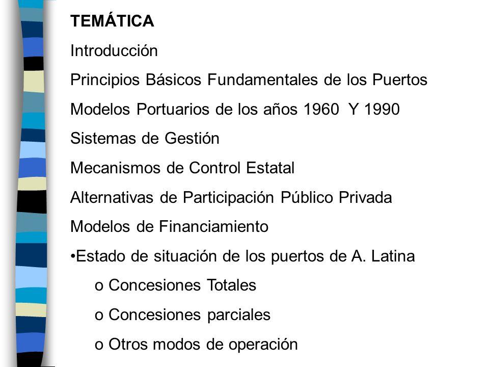 TEMÁTICA Introducción Principios Básicos Fundamentales de los Puertos Modelos Portuarios de los años 1960 Y 1990 Sistemas de Gestión Mecanismos de Con