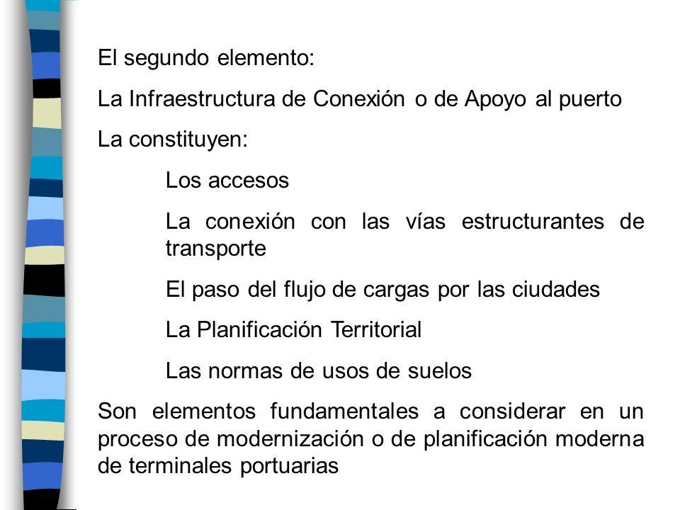 El segundo elemento: La Infraestructura de Conexión o de Apoyo al puerto La constituyen: Los accesos La conexión con las vías estructurantes de transp