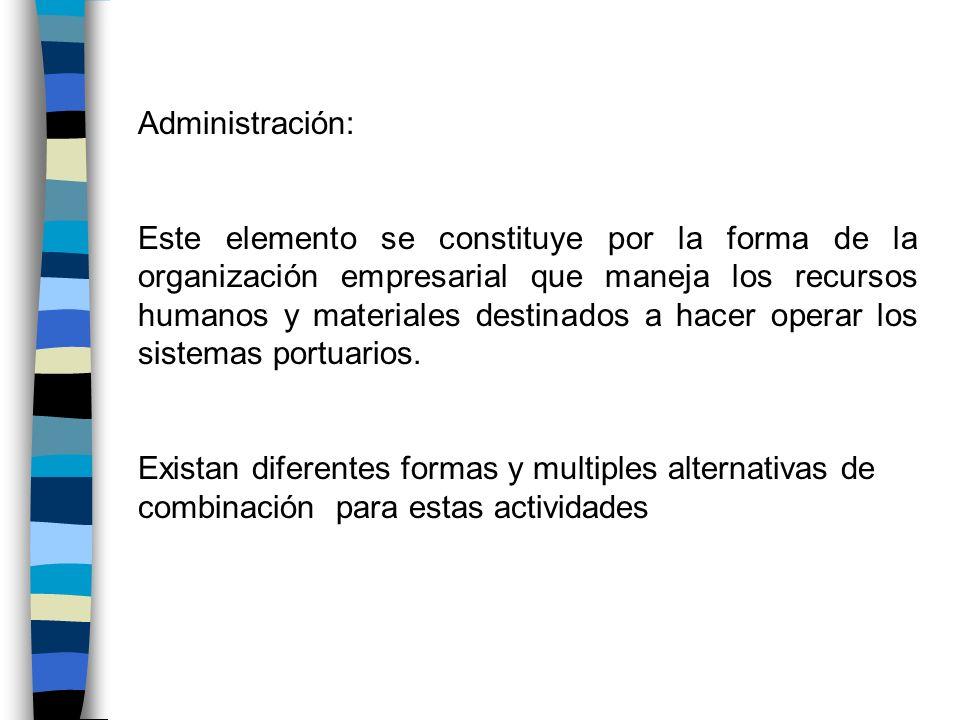 Alternativas: Administración monopólica: Centralizada e integrada completamente al aparato estatal central De Empresas Autónomas, o de Autoridades Portuarias Regionales De administración por Gobiernos o Estados Federales o Regionales
