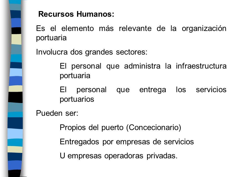 Recursos Humanos: Es el elemento más relevante de la organización portuaria Involucra dos grandes sectores: El personal que administra la infraestruct