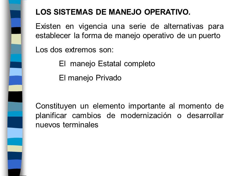 LOS SISTEMAS DE MANEJO OPERATIVO. Existen en vigencia una serie de alternativas para establecer la forma de manejo operativo de un puerto Los dos extr