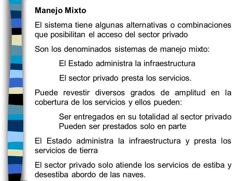 Manejo Mixto El sistema tiene algunas alternativas o combinaciones que posibilitan el acceso del sector privado Son los denominados sistemas de manejo