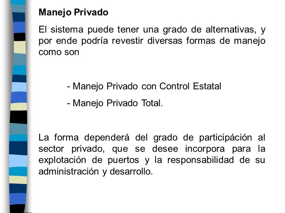 Manejo Privado con control Estatal: Este consiste en que: El Estado entrega la responsabilidad al sector privado, pero se mantiene un cierto control estatal sobre dicha gestión.