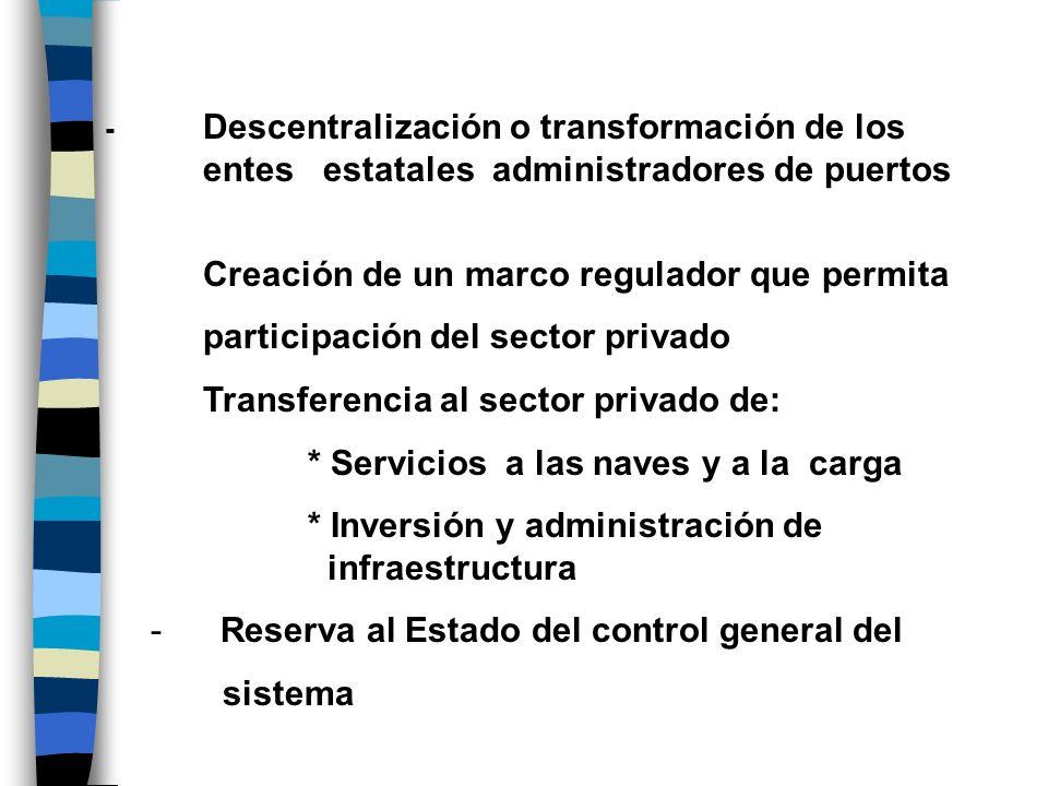 - Descentralización o transformación de los entes estatales administradores de puertos Creación de un marco regulador que permita participación del se