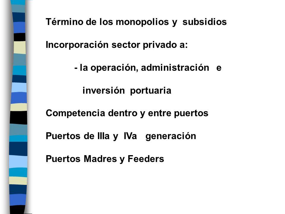 Término de los monopolios y subsidios Incorporación sector privado a: - la operación, administración e inversión portuaria Competencia dentro y entre