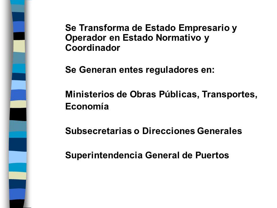 Se Transforma de Estado Empresario y Operador en Estado Normativo y Coordinador Se Generan entes reguladores en: Ministerios de Obras Públicas, Transp