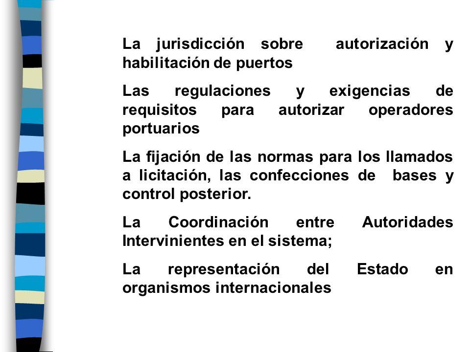 La jurisdicción sobre autorización y habilitación de puertos Las regulaciones y exigencias de requisitos para autorizar operadores portuarios La fijac