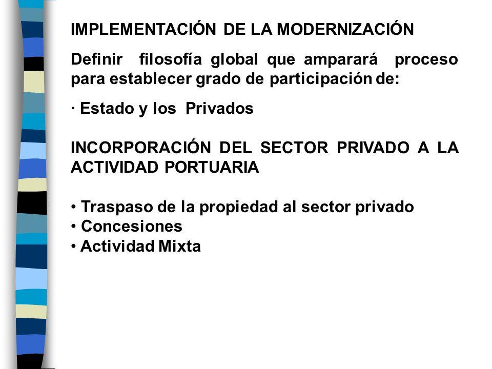 RESPONSABILIDADES DEL ESTADO EN LOS PROCESOS DE MODERNIZACION PORTUARIA - Necesidad de aclarar que la privatización no es el único camino.