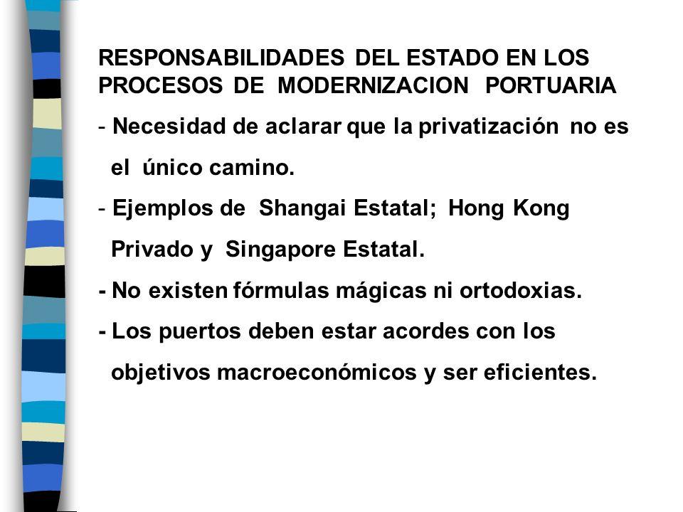 OBJETIVOS FUNDAMENTALES : * Buscar la mayor competitividad * Producir una apertura del comercio exterior * Desburocratizar los procesos * Tecnificar las decisiones * Bajar los costos totales del transporte.