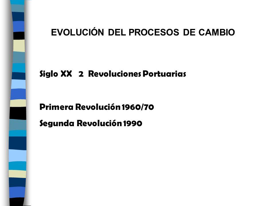 Siglo XX 2 Revoluciones Portuarias Primera Revolución 1960/70 Segunda Revolución 1990 EVOLUCIÓN DEL PROCESOS DE CAMBIO