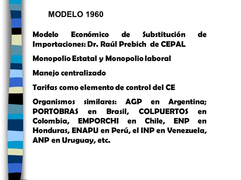 Modelo Económico de Substitución de Importaciones: Dr. Raúl Prebich de CEPAL Monopolio Estatal y Monopolio laboral Manejo centralizado Tarifas como el