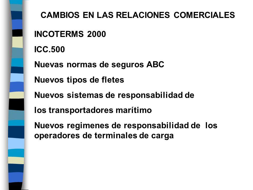 CAMBIOS EN LAS RELACIONES COMERCIALES INCOTERMS 2000 ICC.500 Nuevas normas de seguros ABC Nuevos tipos de fletes Nuevos sistemas de responsabilidad de