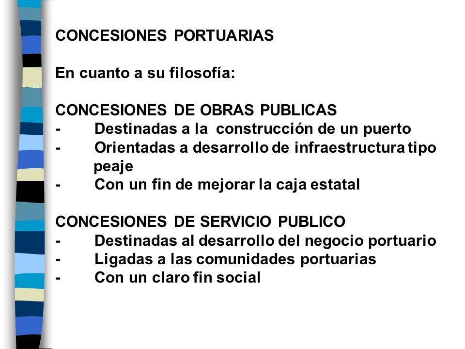 CONCESIONES PORTUARIAS En cuanto a su filosofía: CONCESIONES DE OBRAS PUBLICAS - Destinadas a la construcción de un puerto - Orientadas a desarrollo d