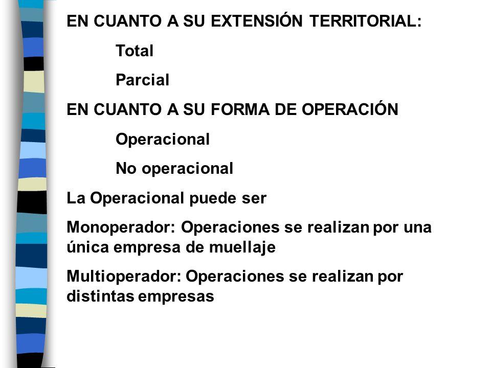 EN CUANTO A SU EXTENSIÓN TERRITORIAL: Total Parcial EN CUANTO A SU FORMA DE OPERACIÓN Operacional No operacional La Operacional puede ser Monoperador: