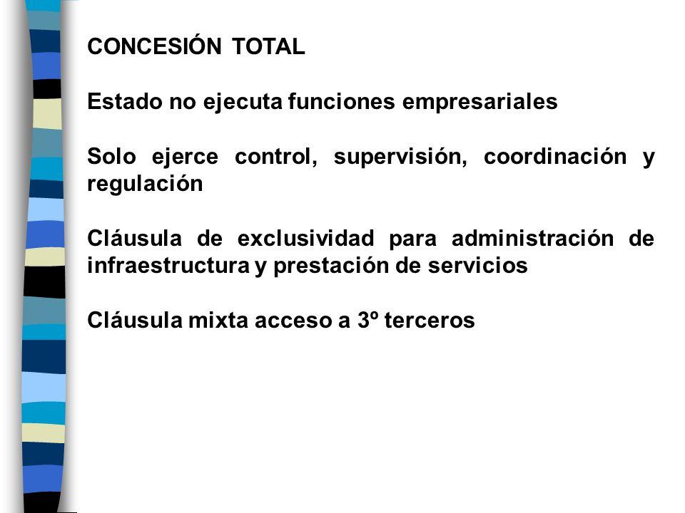 CONCESIÓN TOTAL Estado no ejecuta funciones empresariales Solo ejerce control, supervisión, coordinación y regulación Cláusula de exclusividad para ad